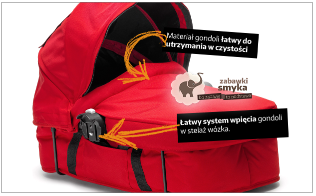 Gondola do wózka Baby Jogger City Select