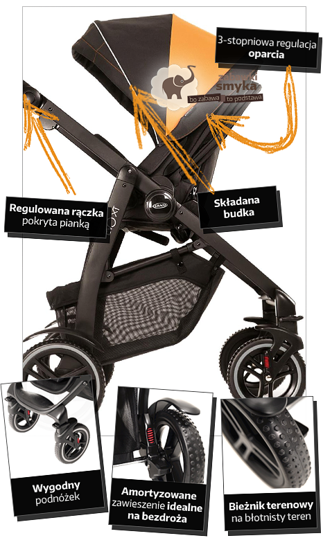 Wózek Spacerowy Graco Evo XT